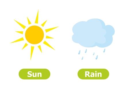 Antónimos y opuestos vectoriales. Ilustraciones sobre fondo blanco. Tarjeta de ayuda docente. Sol y lluvia. Ilustración de vector