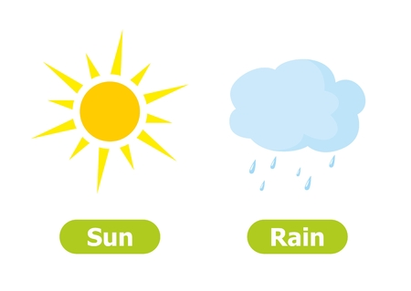 Vector antonyms and opposites. Illustrations on white background. Card for teaching aid. Sun and Rain. Ilustración de vector