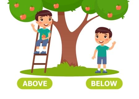 Antonymes et contraires de vecteurs. Ci-dessus et ci-dessous. Carte d'aide à l'enseignement