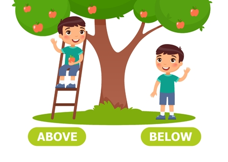 Vektor-Antonyme und Gegensätze. Oberhalb und unterhalb. Karte für Lehrmittel