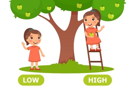 Vektor-Antonyme und Gegensätze. NIEDRIG und HOCH. Karte für Lehrmittel