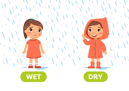 Little girl in a raincoat and without a raincoat in the rain. Illustration of opposites dry and wet. Card for teaching aid, for a foreign language learning. Vector illustration on white background, cartoon style.