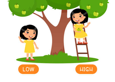 Low and high antonyms word card vector template. Flashcard for english language learning. Opposites concept. Asian little girl sitting on ladder, standing under tree illustration with typography