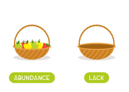 Abundance and lack antonyms word card vector template. Flashcard for english language learning. Opposites concept. Basket filled with apples and empty basket. Illustration with typography 스톡 콘텐츠 - 152316283