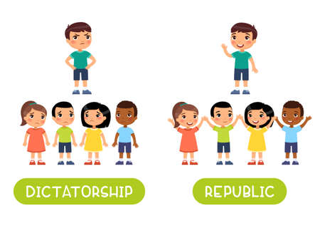 Dictatorship and republic antonyms word card vector template. Opposites concept. Flashcard for english language learning. Sad children and a dictator ruler, joyful children and a republican ruler. Illusztráció