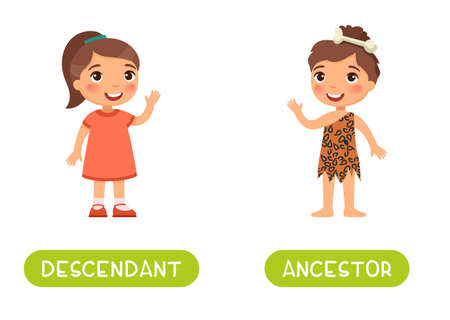 Descendant and ancestor antonyms word card vector template. Flashcard for english language learning. Opposites concept. A little girl in the image of an ancient man, a modern child.