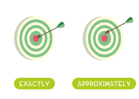Exactly and approximately antonyms word card vector template. Opposites concept. Flashcard for english language learning. Arrow hit the target accurately, firing about close to the target.
