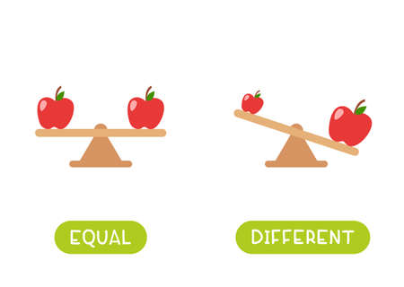 Equal and different word card vector template. Opposites concept. Flashcard for english language learning. Two identical apples on the scales, different apples.