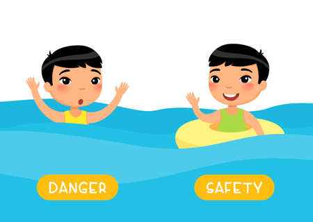 Opposites concept, SAFETY and DANGER. Flashcard with antonyms for kids vector template. Word card for foreign language studying. Asian boy swimming withand without inflatable ring flat illustration with typography