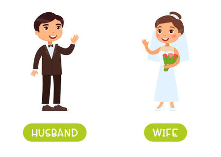 Husband and wife antonyms word card vector template. Opposites concept. Flashcard for english language learning. Man in a suit of a groom and woman in a dress of a bride.