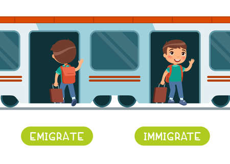 Emigrate and immigrate antonyms word card vector template. Opposites concept. Flashcard for english language learning. Little boy with a suitcase enters the train, the child gets out of the car.