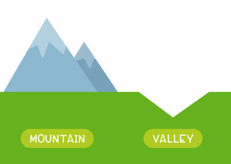 MOUNTAIN and VALLEY antonyms word card vector template. Flashcard for english language learning. Opposites concept. Mountainous area and depression.
