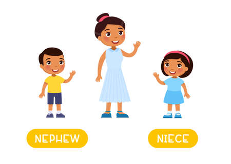 NEPHEW and NIECE antonyms word card, Opposites concept. Flashcard for English language learning.