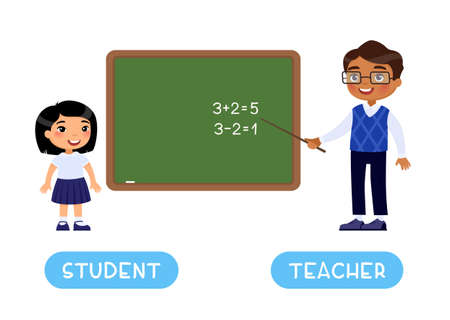 STUDENT and TEACHER antonyms flashcard, Opposites concept. Word card for English language learning with flat characters. Teaching and learning illustration
