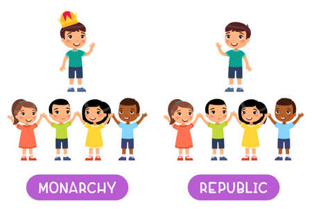 Opposites concept, MONARCHY and REPUBLIC. Word card for English language learning, flashcard with antonyms. 일러스트
