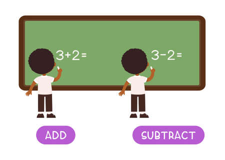 Add and subtract antonyms word card,  opposites concept. Flashcard for English language learning. Little African schoolboy writes a mathematical example on the blackboard