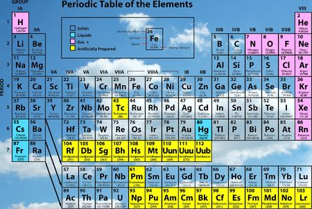 periodic element: The Periodic table of the elements against blue sky Stock Photo