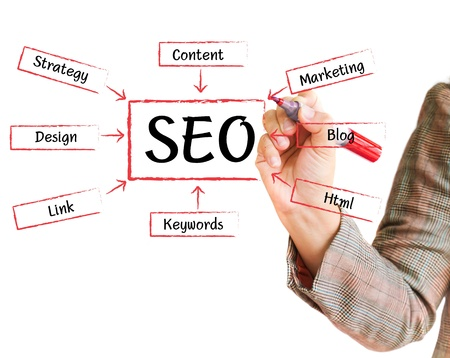 keywords link: handwritten SEO flow chart on a whiteboard  Stock Photo