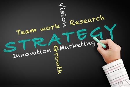 Business strategy written on chalkboard Stock Photo - 12549151