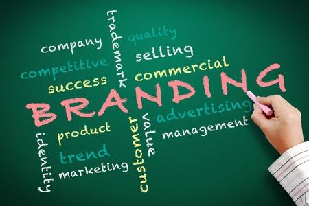 reconocimiento: Concepto de Branding escrita en la pizarra Foto de archivo