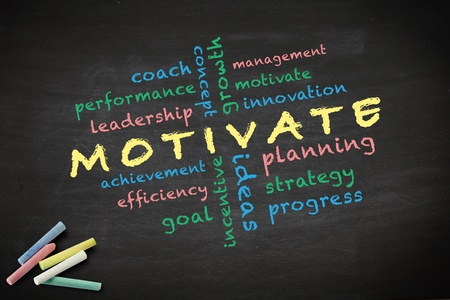 Motivate concept with other related words  written with chalk on a blackboard   photo