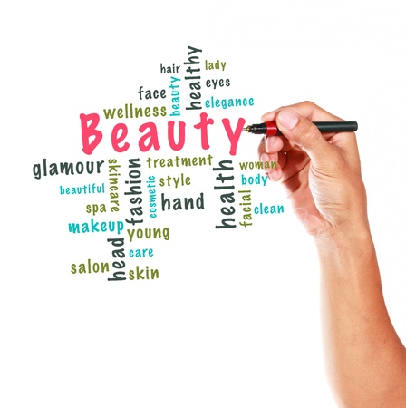 wrote: Beauty concept and other related words, written on whiteboard
