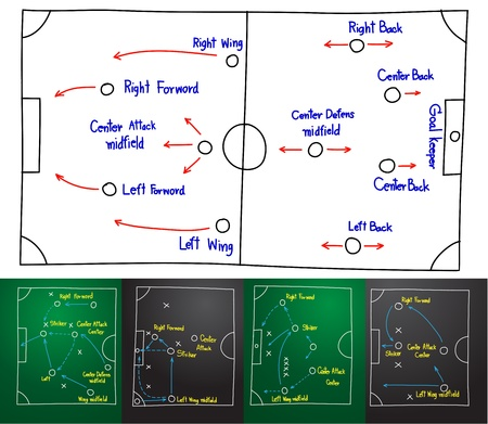 soccer strategy drawing on whiteboard, Vector illustration
