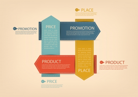 marketing mix: Modern Design template   infographics   numbered banners   4P marketing mix model - price, product, promotion and place