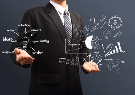 Concepto de la solución en las manos de los hombres de negocios, idea plan de estrategia de negocio de dibujo creativo