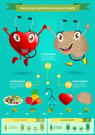 lifestyle disease: Heart and brain of health creative concept, Vector illustration info graphics template design  Illustration