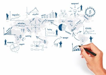 investment solutions: Global plan de negocio concepto de presentaci�n, con el creativo de dibujo a mano la estrategia de negocio idea concepto de plan en el mapa del mundo de fondo, aislado en blanco Foto de archivo