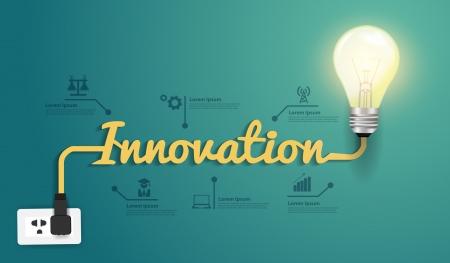 pojem: Inovace koncept moderní design šablony Ilustrace