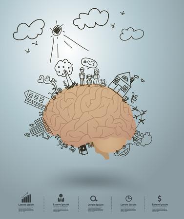 Ecologisch concept, creatieve tekening op hersenen omgeving met gelukkige familie verhalen conceptenidee Stock Illustratie