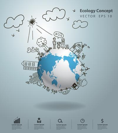 Ecologisch concept, creatieve tekening op mondiale omgeving met gelukkige familie verhalen conceptenidee