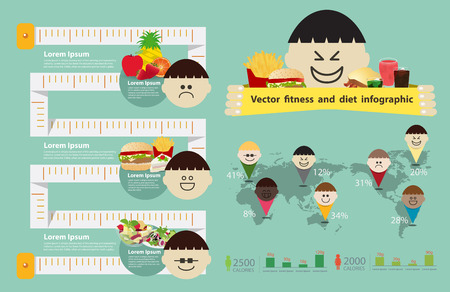 low fat diet: Childhood obesity info graphic element, Modern design banner poster advertising brochure paper template workflow layout, diagram, step up options, Vector illustration Illustration