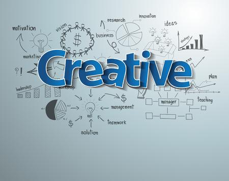 Creatieve tekst met tekening zakelijk succes strategieplan idee