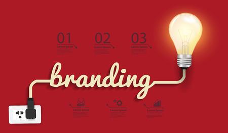 Branding concept, Creative gloeilamp idee abstract infographic lay-out, diagram, opvoeren opties, Vector illustratie modern design template