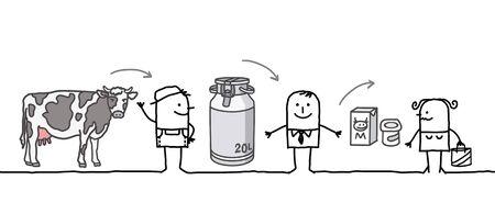 milk production: cartoon characters - production chain - Milk