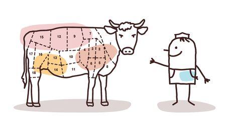 cartoon food retailer - butcher and beef