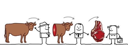 Cartoon Characters - Beef Production Chain