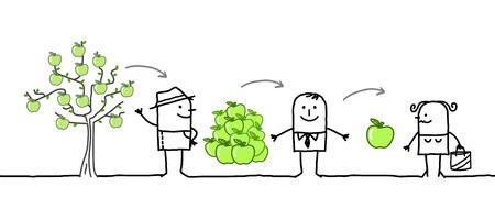 Cartoon Characters - Apples Production Chain Иллюстрация