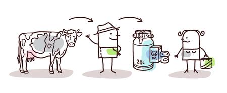 Cartoon Farmer Milk Production and Direct Consumer