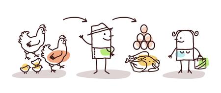Cartoon Farmer Chickens Production e consumatore diretto Archivio Fotografico - 98763491