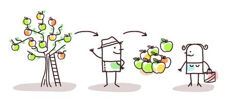 Production de pommes de dessin animé et consommation directe Vecteurs