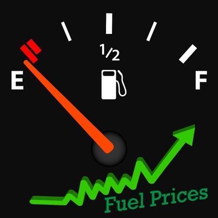 gagant: Image d'une jauge de gaz vide avec des prix croissants du carburant. Illustration