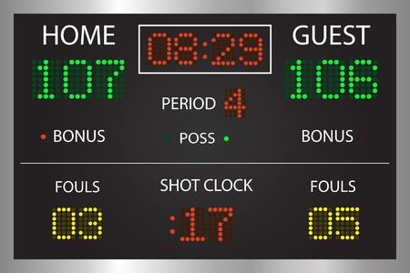 Image of an electronic basketball scoreboard. Vector
