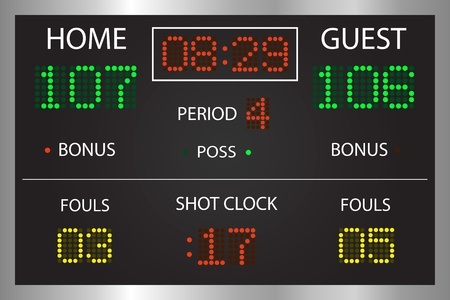 scoreboard: Image of an electronic basketball scoreboard. Illustration