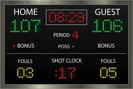 scoreboard: Image of a basketball scoreboard. Stock Photo