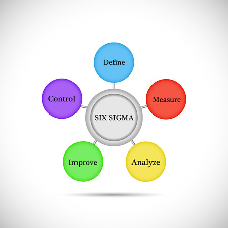 principles: Illustration design of the six sigma concept isolated on a white background.