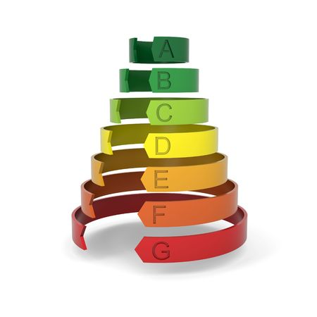 Seven color bands of energy classification